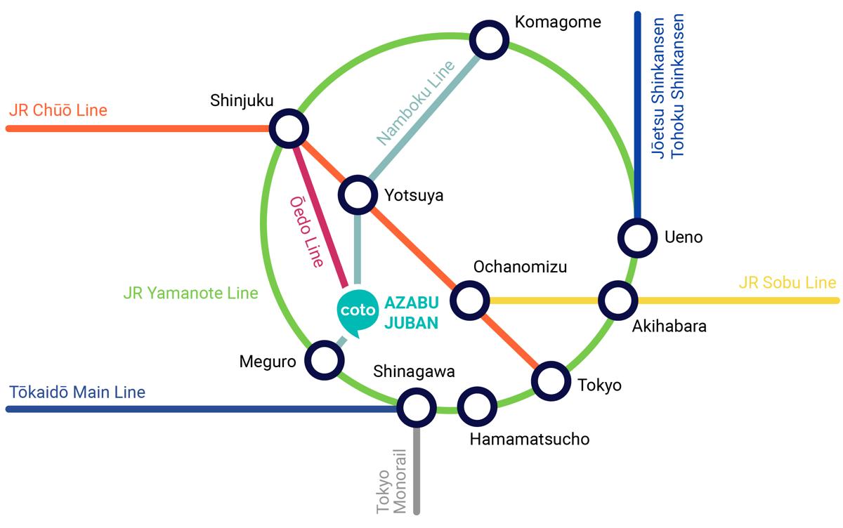 tokyo-metro-subway-map-to-coto-japanese-club-azabu-juban